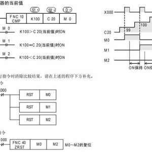 三菱plc比较指令应用