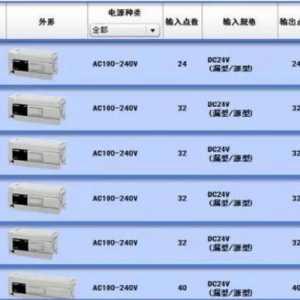 三菱PLC型号的命名方法