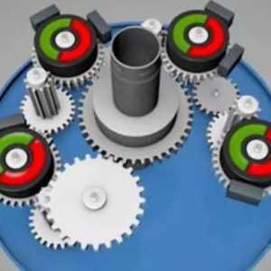 编码器原理和位置测量