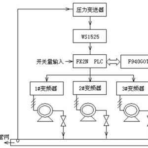 三菱PLC和AB变频器在恒压供水系统中的应用