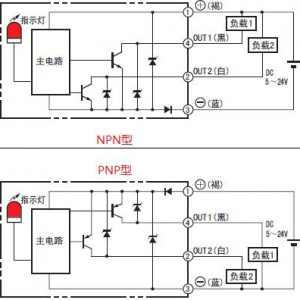 传感器信号如何接入PLC