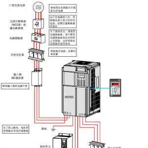 变频器的控制方法