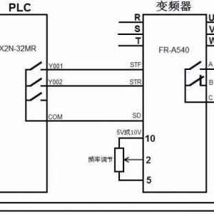 PLC以开关量方式控制变频器的硬件连接