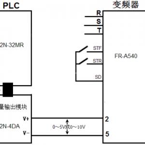 PLC以模拟量方式控制变频器的硬件连接