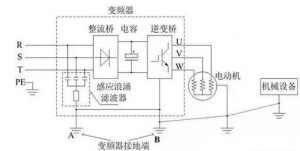 变频器的接线方法图解 教你怎么搞定变频器接线图