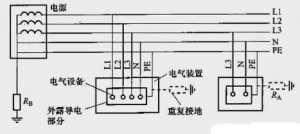 TN-C三相四线制供电方式和TN-S三相五线制供电方式