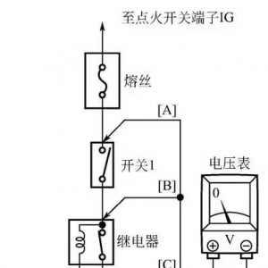 汽车电路检测的一般方法