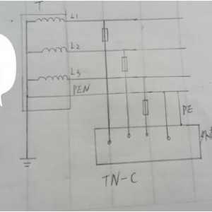 TN低压供配电系统那些你不得不知的事