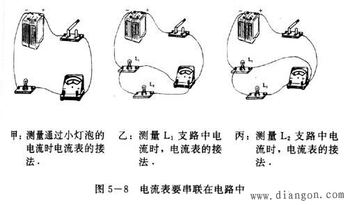 电流表怎么使用方法