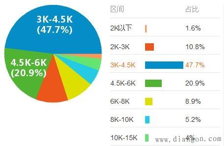 宁波高配电工证_现在电工工资一月平均多少钱? - 综合交流_电工学习网