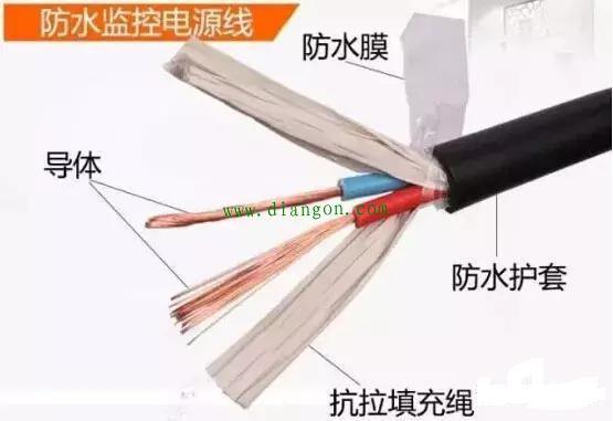 常见弱电电缆的区别