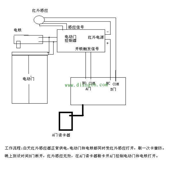电动门感应器接线图
