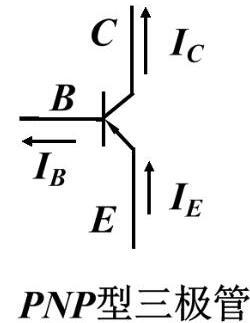 pnp半导体三极管的工作原理_半导体激光器工作原理