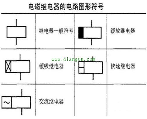 中间继电器电路图图形符号