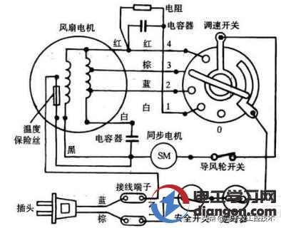 电风扇的基本原理_电风扇工作原理图解