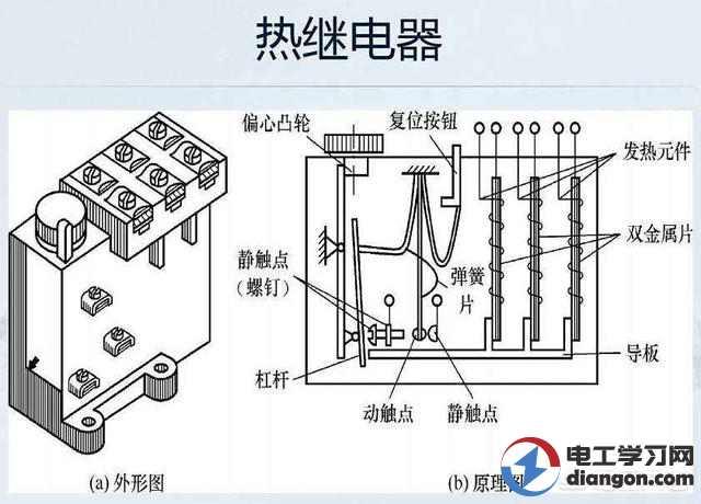 热继电器过载过热的原因