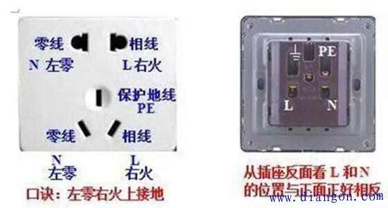 左零右火符号_插座左零右火是以正面还是背面?怎么区分?插座左零右火接反 ...