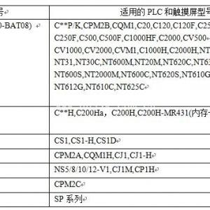 欧姆龙PLC电池型号列表