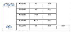 欧姆龙PLC SCL指令应用案例