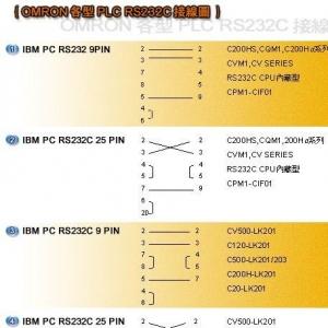 欧姆龙各型PLC RS232C电缆制作图