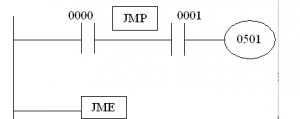 欧姆龙PLC JMP和JME指令编程的格式和区别