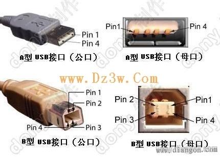 USB接口定义