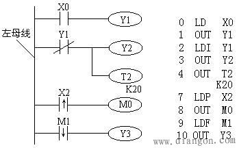 三菱PLC的基本指令 三菱PLC編程之標簽的設置(圖1)