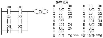 三菱PLC的基本指令 三菱PLC編程之標簽的設置(圖4)