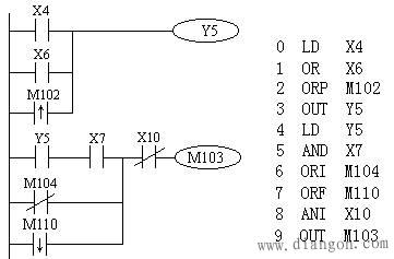 三菱PLC的基本指令 三菱PLC編程之標簽的設置(圖3)