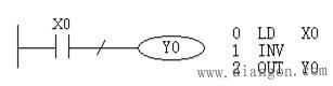 三菱PLC的基本指令 三菱PLC編程之標簽的設置(圖10)