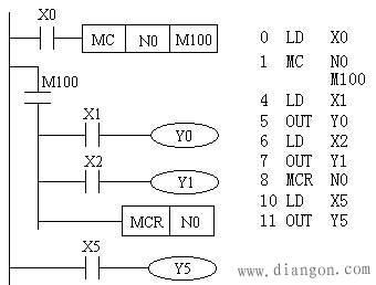三菱PLC的基本指令 三菱PLC編程之標簽的設置(圖8)