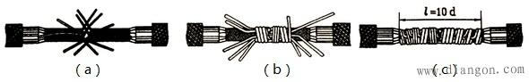 多股导线接线的直接连接方法