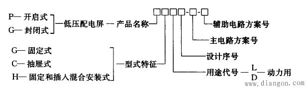 配电柜的结构解析