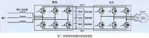四象限变频器原理图