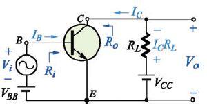 三极管共发射极放大电路