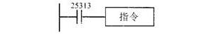 PLC梯形图基本编程规则和编程方法