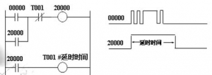 PLC信号处理及程序设计