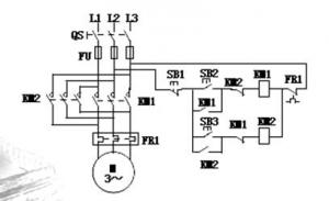 PLC基本的电气控制