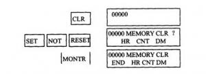 CQM1—PRO01编程器的使用