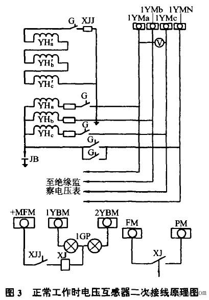 正常工作时电压互感器二次接线原理图