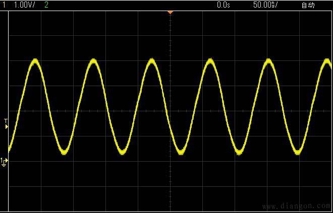 示波器实测的晶振波形