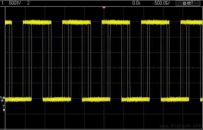 示波器触发电平调整不当的示意图
