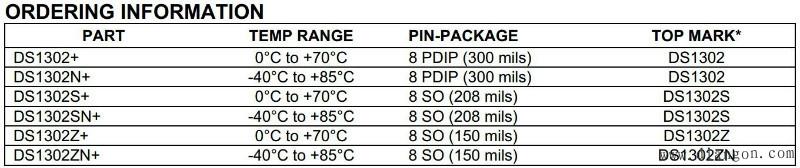 图15-4 DS1302订购信息