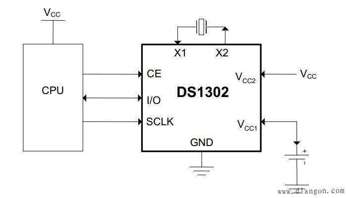 DS1302典型电路