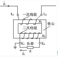 普通电流互感器结构原理图