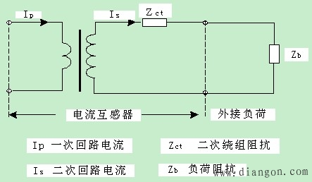 电流互感器的基本电路