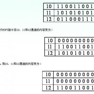 欧姆龙PLC功能指令