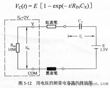 如何用数字万用表测电容 - eletric - eletric的博客