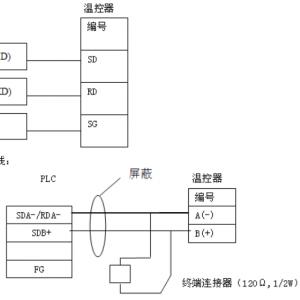 温控器和PLC通讯不上,如何解决?