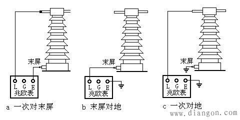 电流互感器绝缘电阻测量接线图